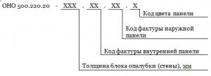 Рисунок 2 - Схема обозначения облицовочной несъемной опалубки